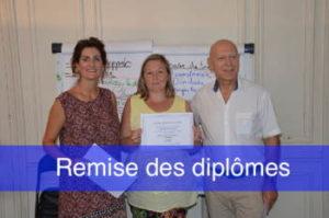 France-Hypnose-Formation : remise des diplomes